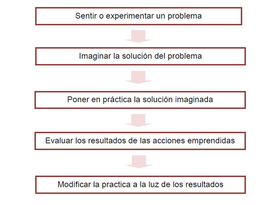 El desafío del Cambio Organizacional [licensed for non-commercial ...